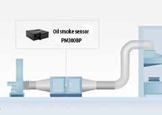 oil smoke sensor
