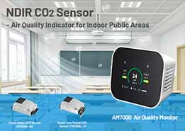 NDIR CO2 Sensor - Air Quality Indicator for Indoor Public Areas